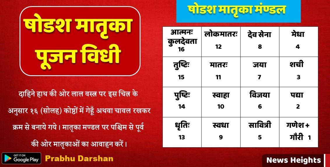 Shodash Matrika Pujan Vidhi in Hindi